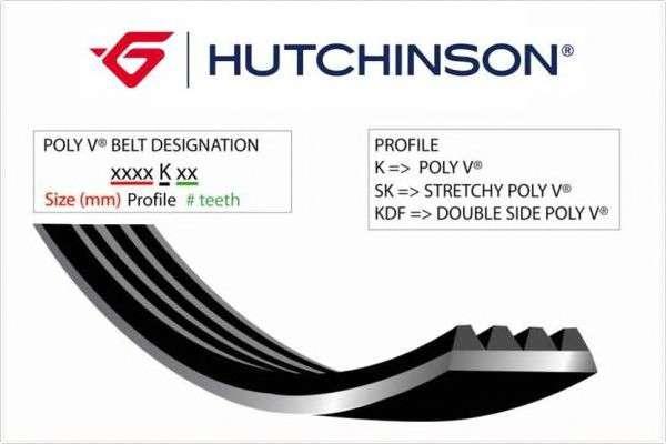 Запчасть 860k5 hutchinson Поликлиновой ремень